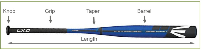 how to pick a slow pitch softball bat
