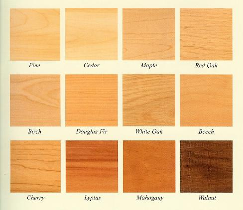 Choose The Type Of Wood To Use