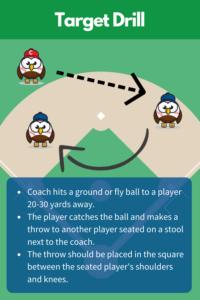 Target Baseball Drill